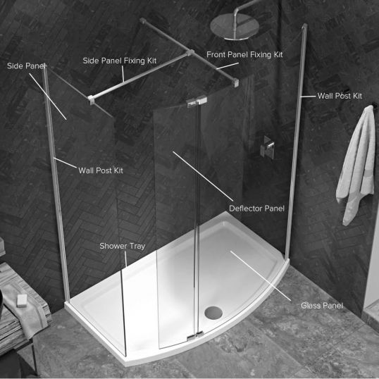 Kudos Ultimate 2 Wetroom Fixed Deflector Panel 255mm